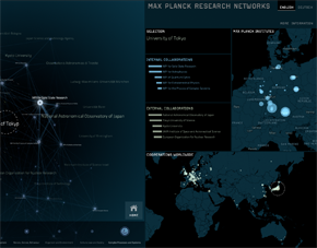 Max Planck Research Network